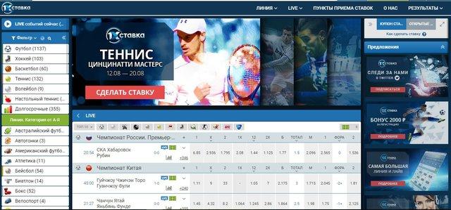 1xstavka.ru обзор сайта